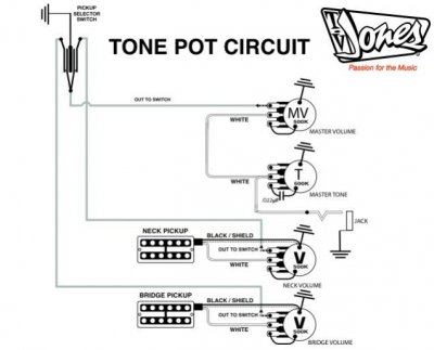 Fender B Guitar Wiring Diagram as well Co Electric Guitar together with Wiring Diagram For Peavey Guitar further Epiphone Sg Pickup Wiring Diagram Diagrams likewise Wiring Diagram Epiphone Les Paul. on gretsch wiring diagrams