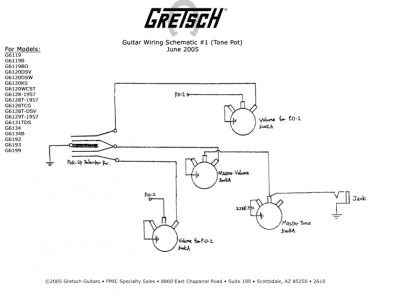 19612 7f3af0c781b02c14c167af37e217a642 gretsch white falcon wiring diagram gretsch wiring kit \u2022 45 63 74 91  at edmiracle.co
