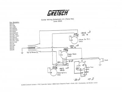 gretsch wiring schematics wiring diagram for you • gretsch wiring schematic 24 wiring diagram images gretsch 6120 wiring schematic gretsch guitar wiring diagram