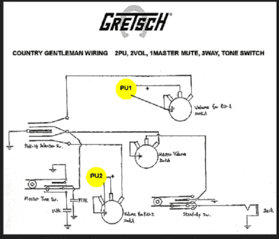 gretsch guitar wiring diagram gretsch 5420 jazz modifications gretsch talk forum