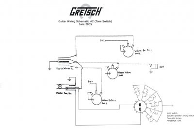 gretsch synchromatic wiring diagram wiring diagram gretsch wiring diagrams wiring diagrams also harmony wiring diagram together gretsch g5120 wiring schematic the best wiring diagram