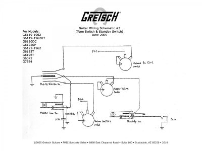 gretsch white falcon wiring diagram wiring diagram. Black Bedroom Furniture Sets. Home Design Ideas