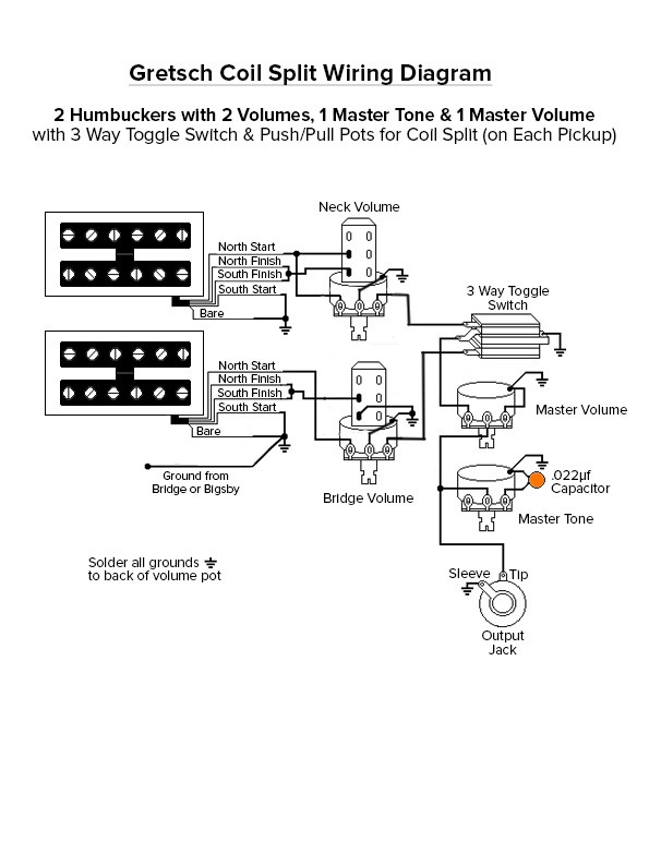 Gretsch Wiring Diagram | Wiring Diagram on pickup wiring push pull backwards, pickup schematics, pickup wiring strats for 50 s, pickup safety diagrams, pickup wiring ibanez evolution,
